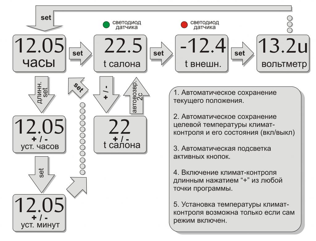 """Автомобильные часы-термометр с функцией  """"климат-контроль """" ."""