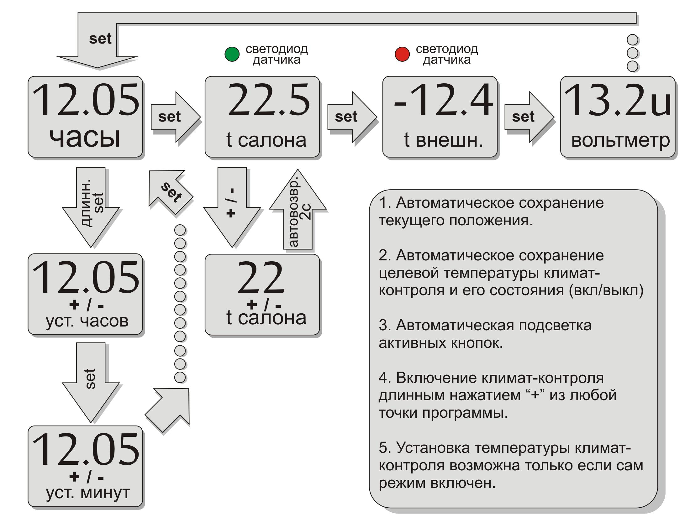 схема термометра-часов на микроконтроллерах